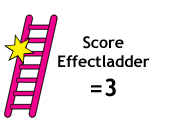 Effectladder interventies score 3